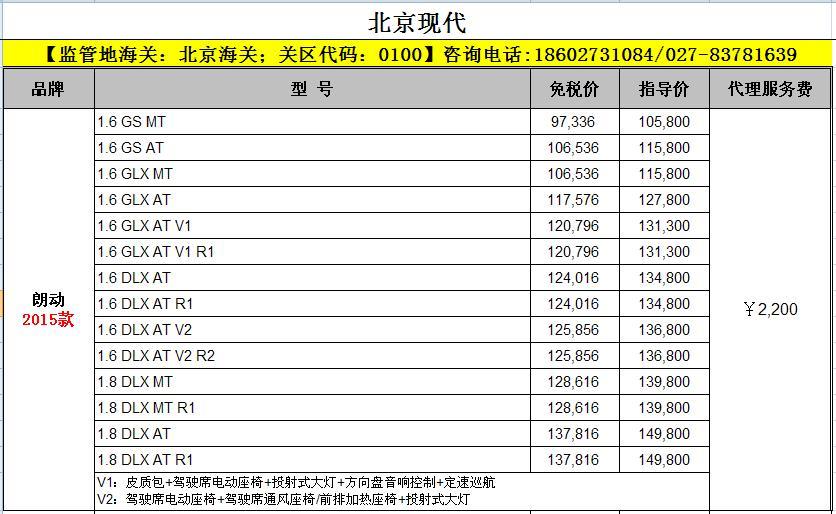 北京现代2015款ix35,朗动留学生免税价格表发布